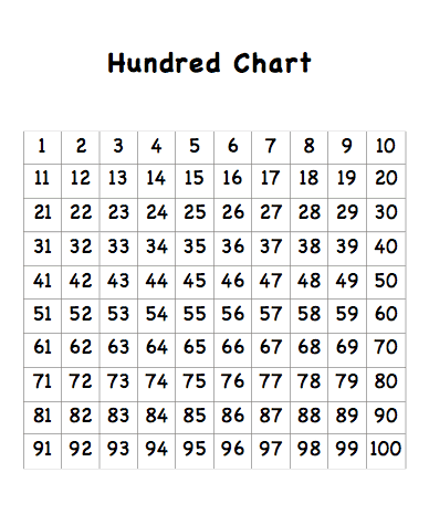 Finding Number Patterns Using a Hundred Chart (with Free ...