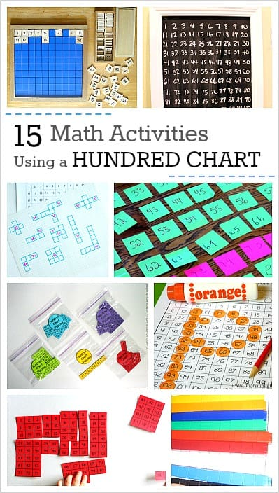 Math for Kids: 15 Fun Activities Using a Hundred Chart (100s Chart)- number patterns, counting, and more!